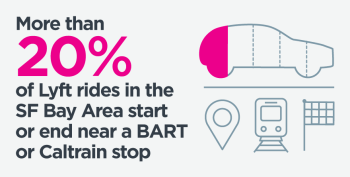 Can Uber and Lyft play a big role in solving Metro's first/last mile? Graphic via Lyft