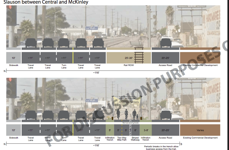 Current expectations of what the path might look like along Slauson. Rendering: Alta Planning