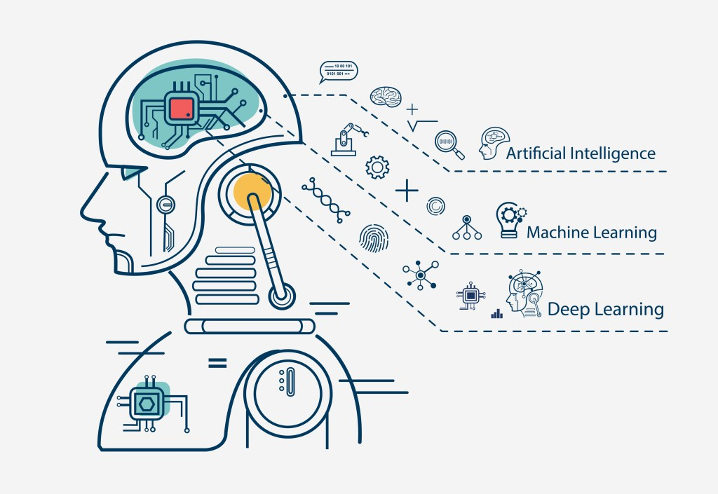 Machine learning benefits cybersecurity and big data scanning
