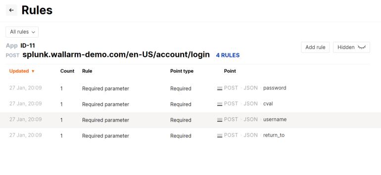 Discovered API parameters