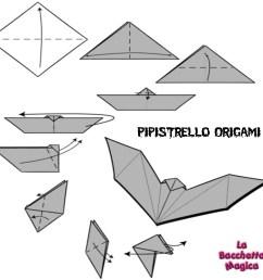 2012 gli fuse diagram [ 3066 x 3029 Pixel ]