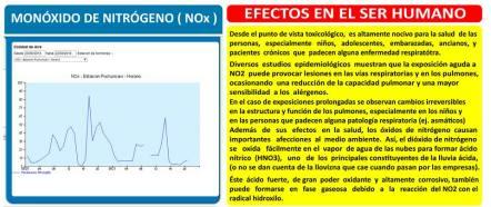 monoxidonitrogeno