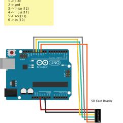Volume Control Wiring Diagram Nissan X Trail T30 Headphone Get Free Image