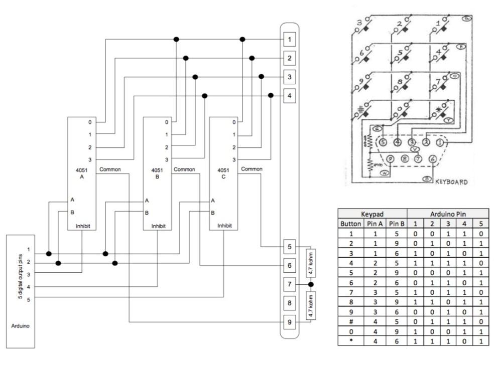 medium resolution of atari synthcart player lab away from labrhlabawayfromlabwordpress atari 2600 wiring diagram at mywebline de
