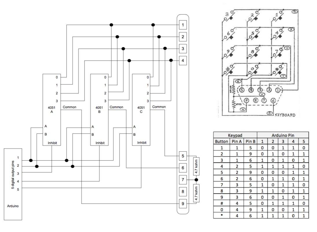 hight resolution of atari synthcart player lab away from labrhlabawayfromlabwordpress atari 2600 wiring diagram at mywebline de