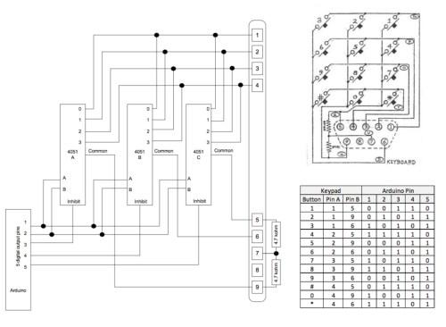 small resolution of atari synthcart player lab away from labrhlabawayfromlabwordpress atari 2600 wiring diagram at mywebline de