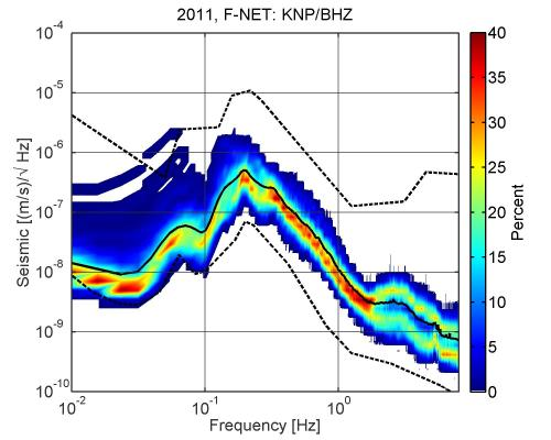small resolution of fnet knp