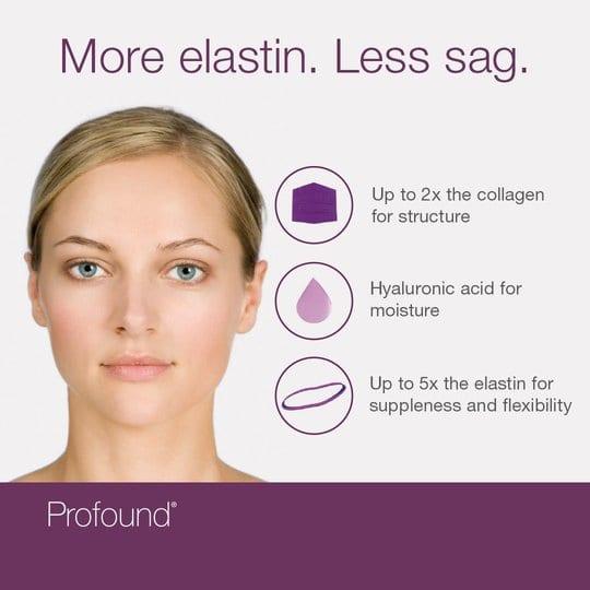 profound skin procedure