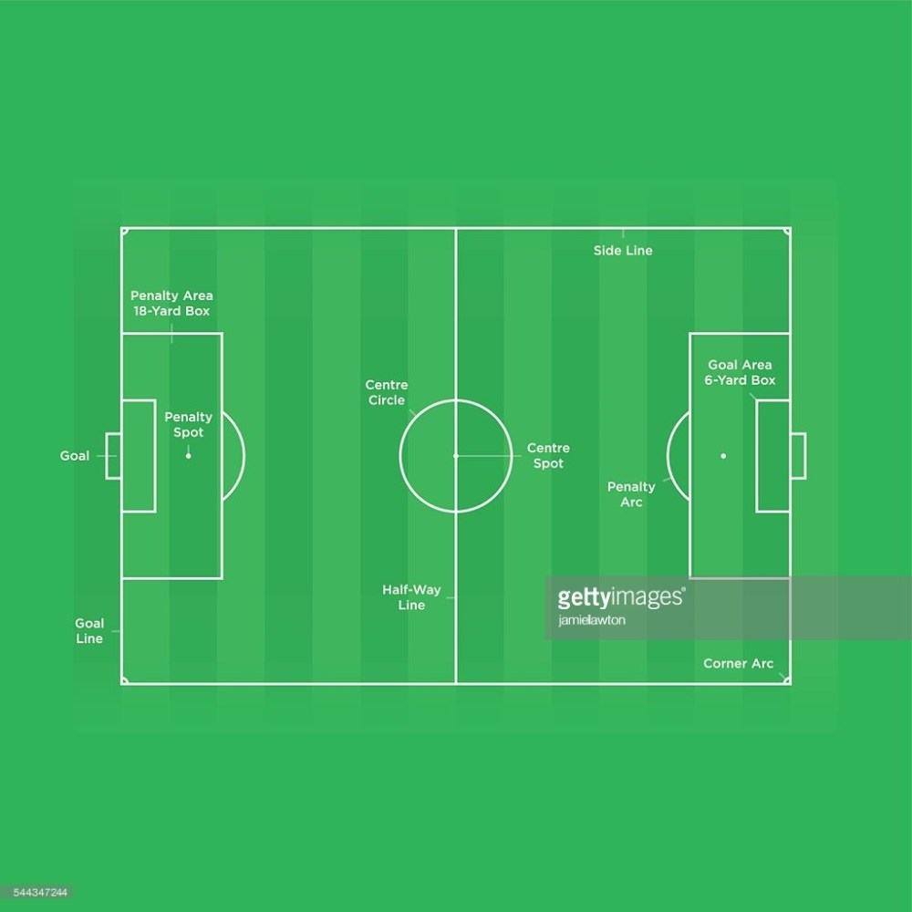 medium resolution of football field with labels