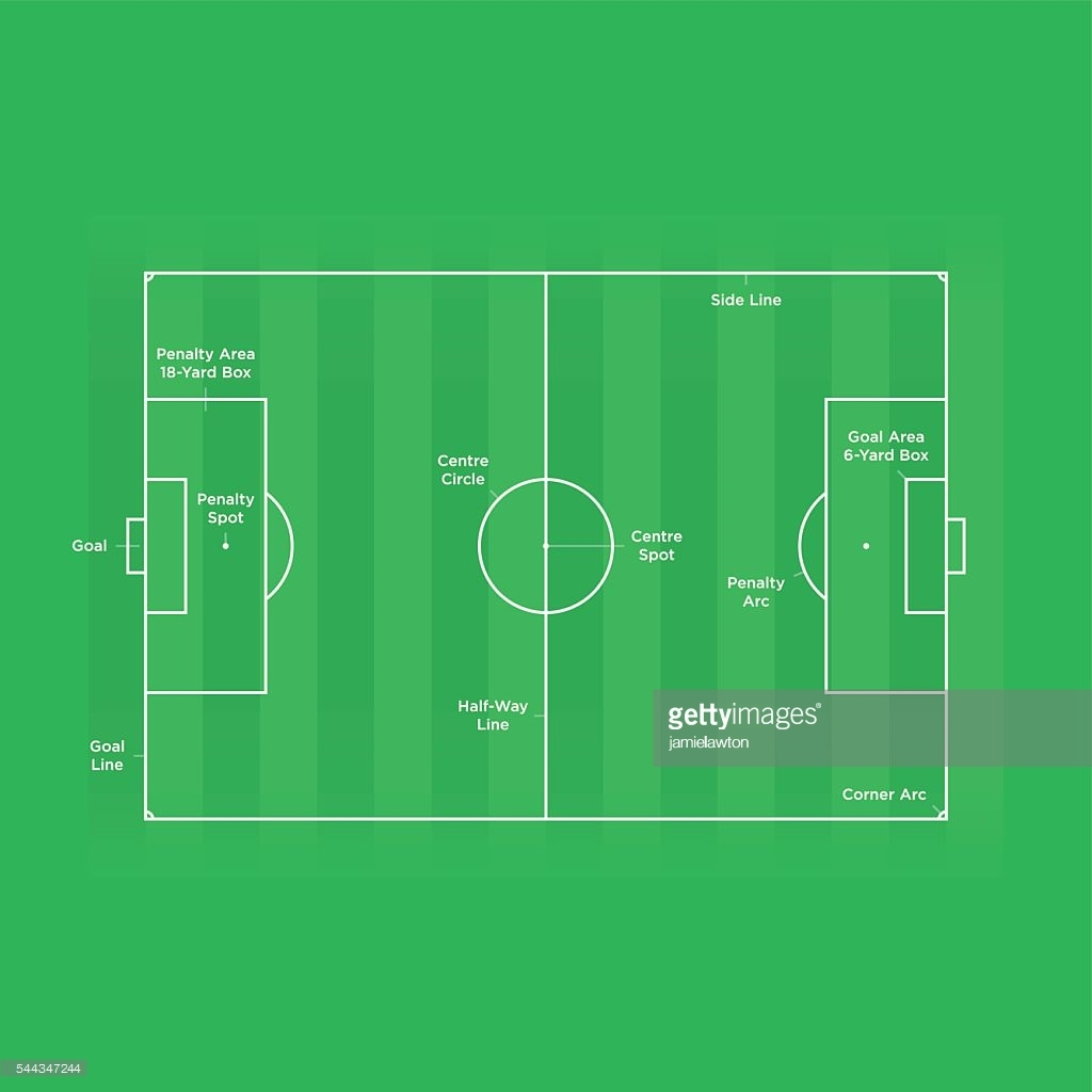 hight resolution of football field with labels