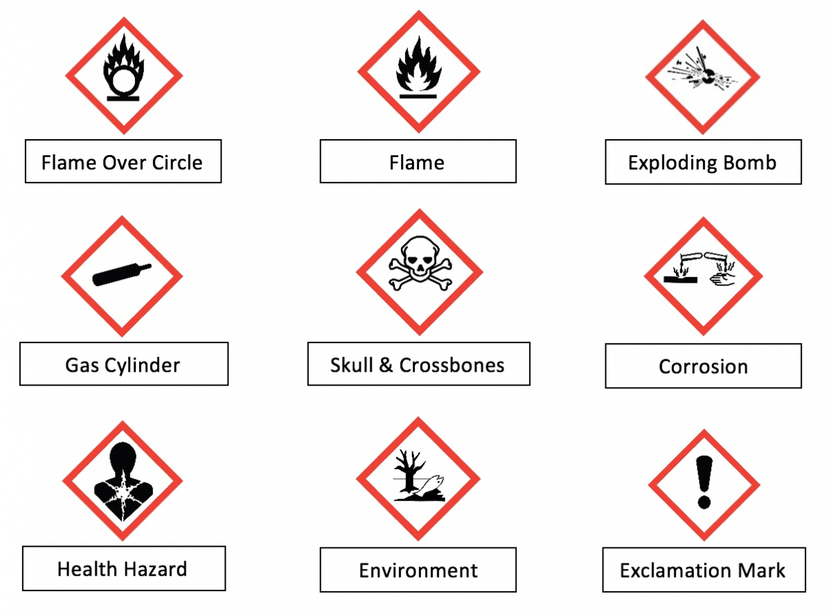 Hazard Safety Labels For Chemical Containers W Xsae907