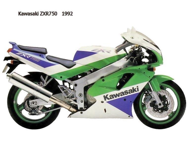 Amarcord, pillole motociclistiche – ZXR750/ZX10r