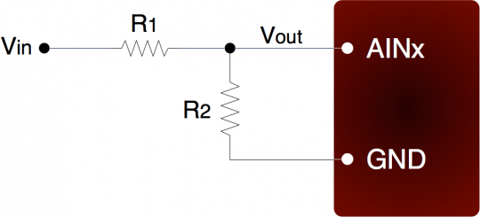 The Voltage Divisionsin A Series Circuit Can Be Determined