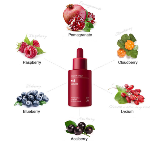 Phyto Red Complex