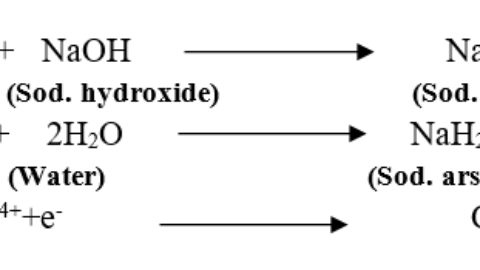 Preparation and standardization of Sodium thiosulphate