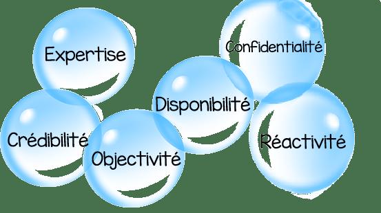 Les avantages des consultants pour les entreprises