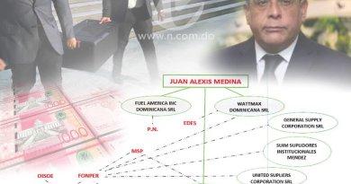 Alexis Medina ideaba una compañía para alzarse con cada licitación en Gobierno de Danilo