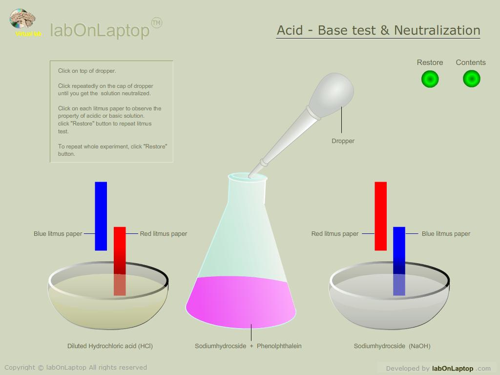 Acid Base Test And Its Neutralization Titration
