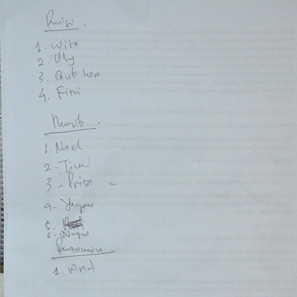 Daftar pemeran dan posisi