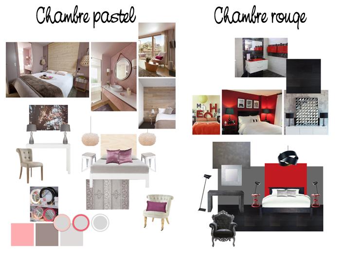 chambre pastel et rouge