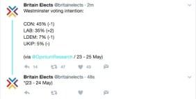 poll 23-24 May opninium copy