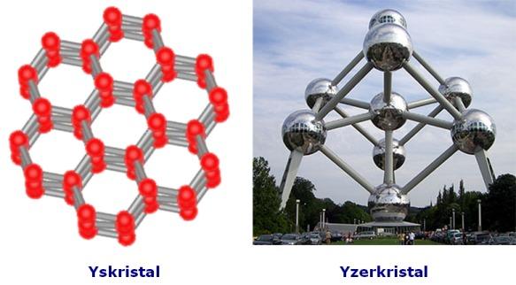 kristalstructuur
