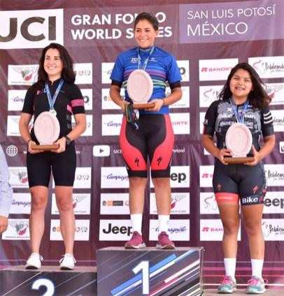 UCI World Gran Fondo-2a jornada-3