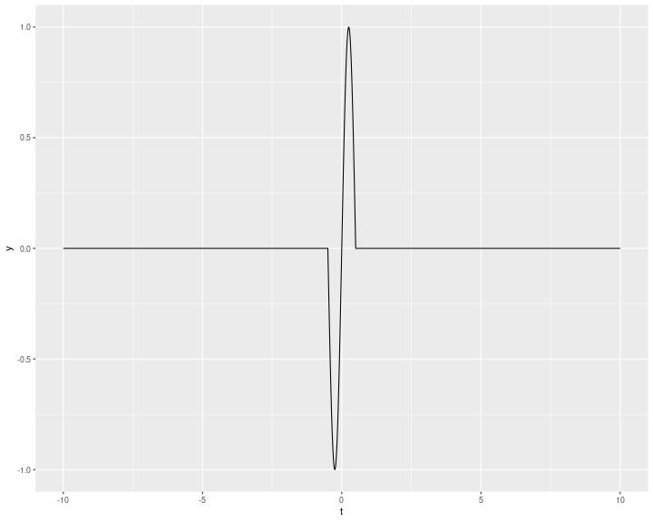plot of chunk unnamed-chunk-205