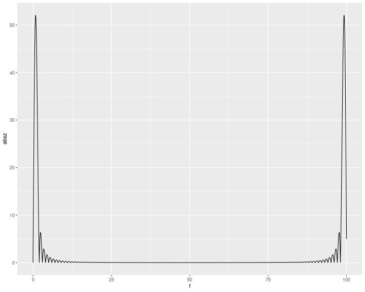 plot of chunk unnamed-chunk-206