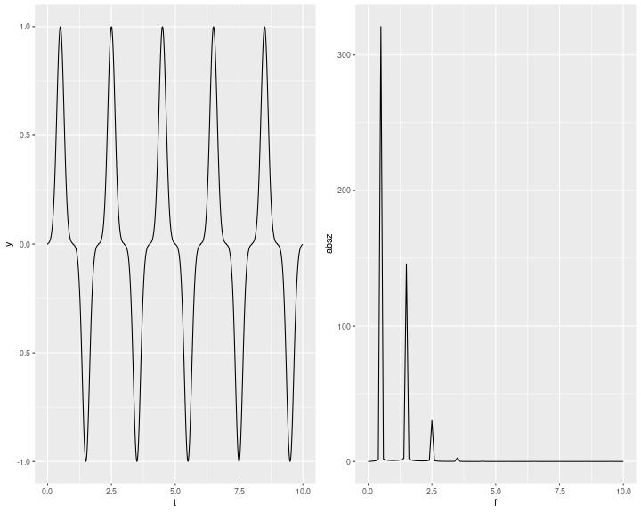 plot of chunk unnamed-chunk-210