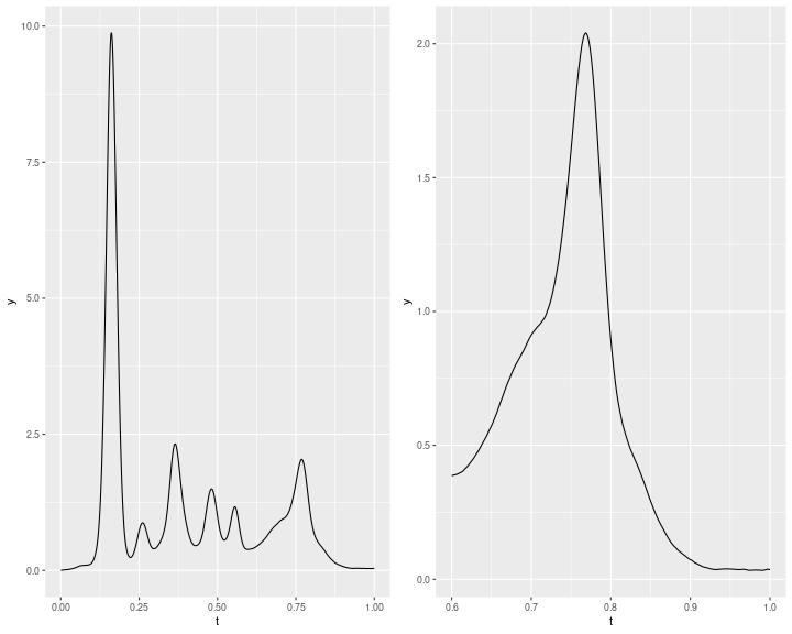 plot of chunk unnamed-chunk-212