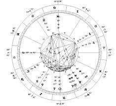 Efemérides astrológicas : qué son y para qué sirven.