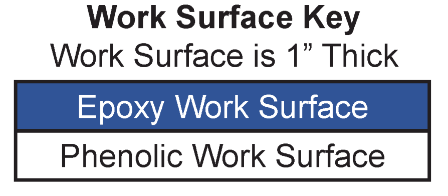 Lab Workstations and Tables work surface options epoxy & phenolic