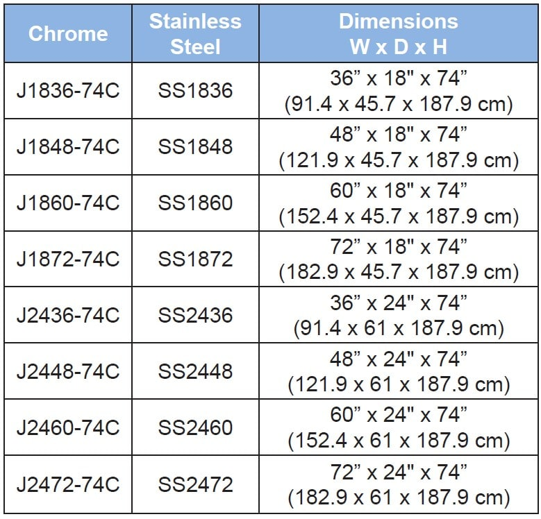 Stationary Lab Wire Shelving Size Chart