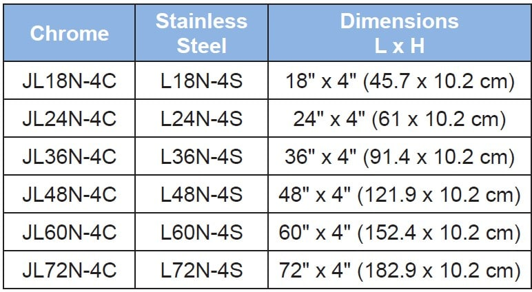 Wire Shelf Ledges Size Chart