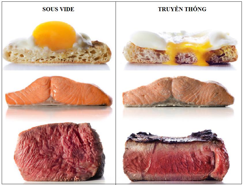Nấu ăn bằng máy Sous Vide