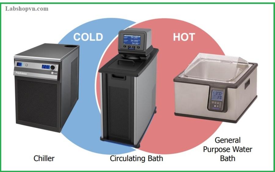 thiết bị ổn định nhiệt độ phòng thí nghiệm