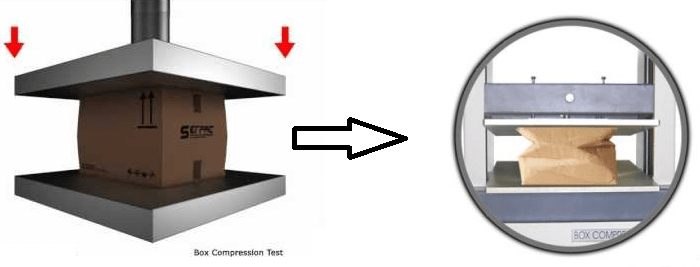 Xác định sức chịu nén của thùng carton sóng - Phương pháp BCT