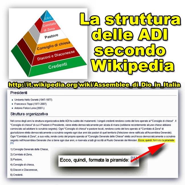 Piramide Alimentare Wikipedia
