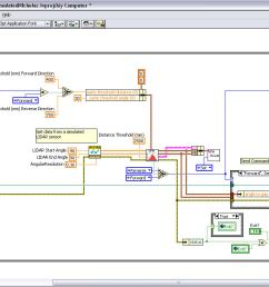 simulator labview robotics here is a high level block diagram of the robot code [ 1263 x 747 Pixel ]