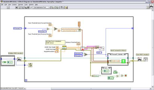 small resolution of simulator labview robotics here is a high level block diagram of the robot code