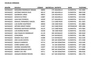 lista escuela cerradas Mayaguez