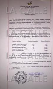 Certificación de la CEE al 22 de diciembre de 2015 (Suministrada).