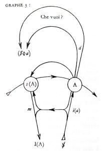 Graf des Begehrens Dritte Konstruktionsstufe