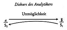 Diskurs des Analytikers in Radiophonie - mit Unmöglichkeit