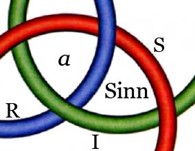 Borroämischer Knoten - Ausschnitt Sinn Kopie