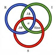 Jacques Lacan, borromäische Ringe mit vier Überschneidungsbereichen Kopie
