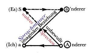 Schema L - Sprachmauer