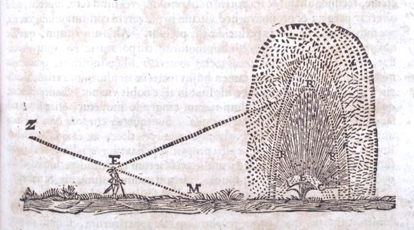 Descartes - Regenbogenmaschine (zu Jacques Lacan - Lituraterre - über den Buchstaben im Unterschied zum Signifikant)