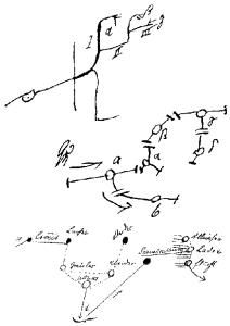 Freud - Entwurf einer Psychologie - Skizzen (zu: Jacques Lacan, Lituraterre - Buchstabe vs. Signifikant))
